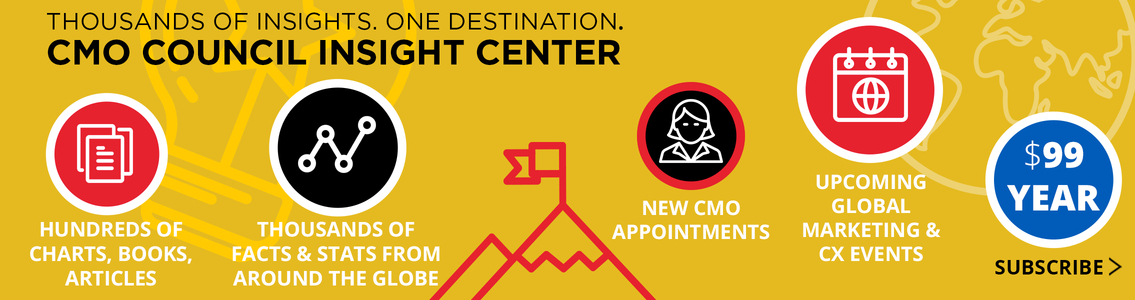 CMO Council Insight Center