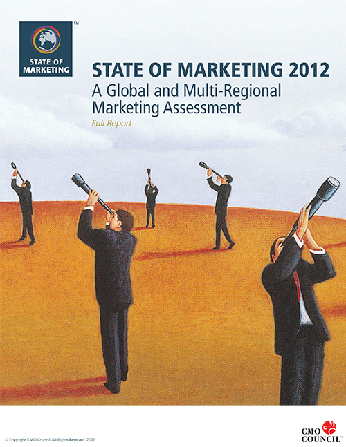 State of Marketing 2012 Report Cover